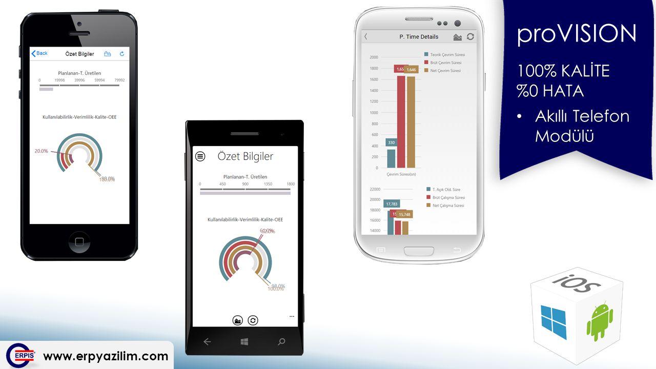 proVISION 100% KALİTE %0 HATA Akıllı Telefon Modülü www.erpyazilim.com