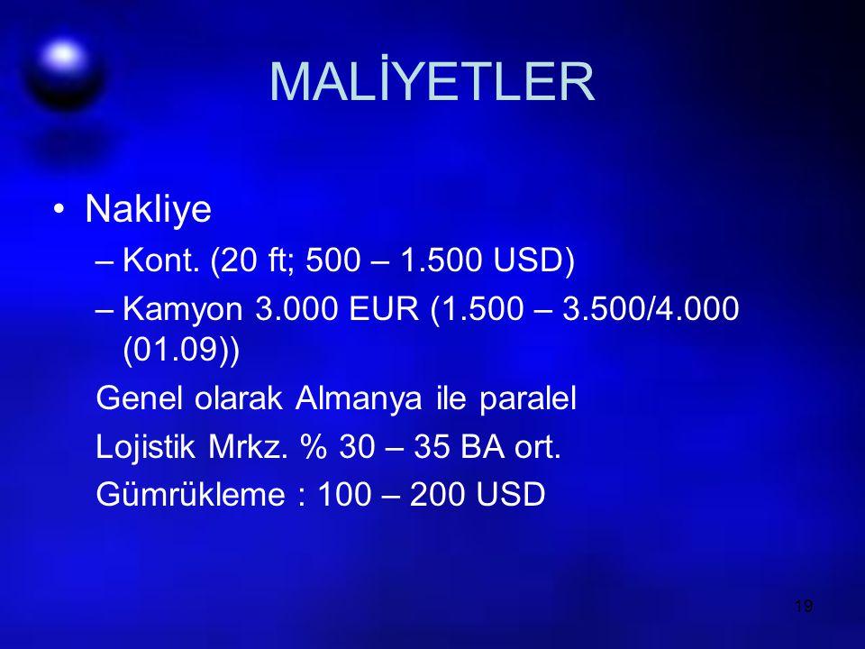 MALİYETLER Nakliye Kont. (20 ft; 500 – 1.500 USD)