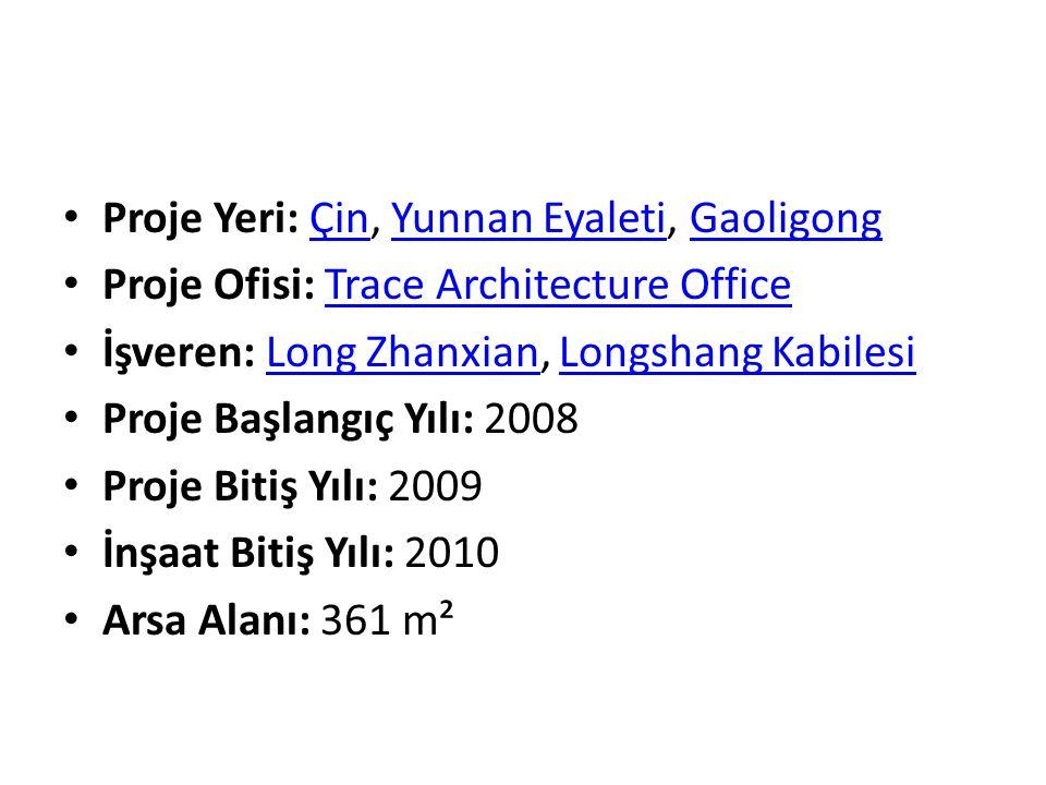 Proje Yeri: Çin, Yunnan Eyaleti, Gaoligong