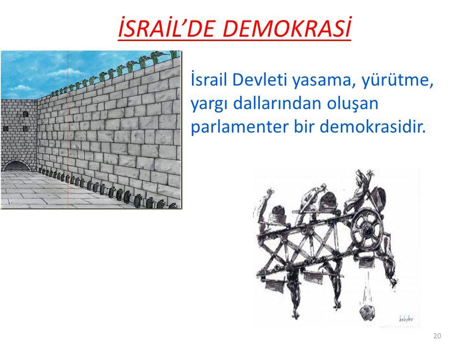 İSRAİL'DE DEMOKRASİ İsrail Devleti yasama, yürütme, yargı dallarından oluşan parlamenter bir demokrasidir.
