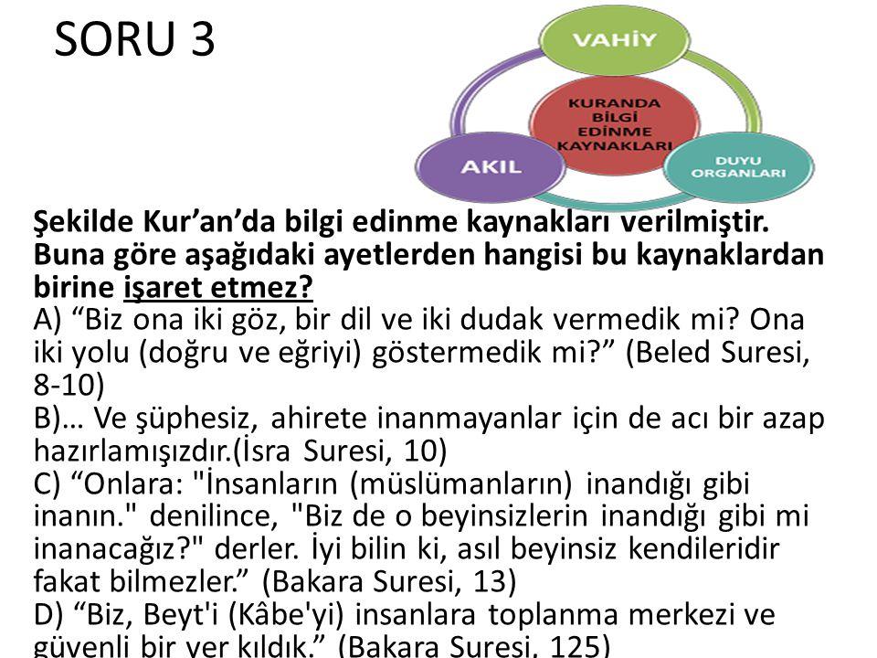 SORU 3 Şekilde Kur'an'da bilgi edinme kaynakları verilmiştir. Buna göre aşağıdaki ayetlerden hangisi bu kaynaklardan birine işaret etmez