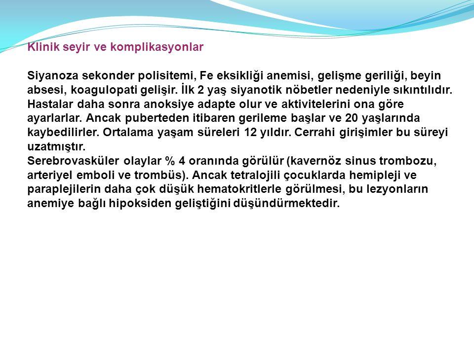 Klinik seyir ve komplikasyonlar