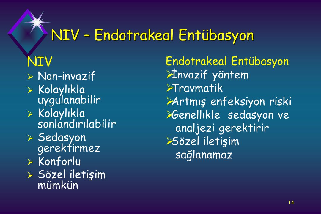 NIV – Endotrakeal Entübasyon