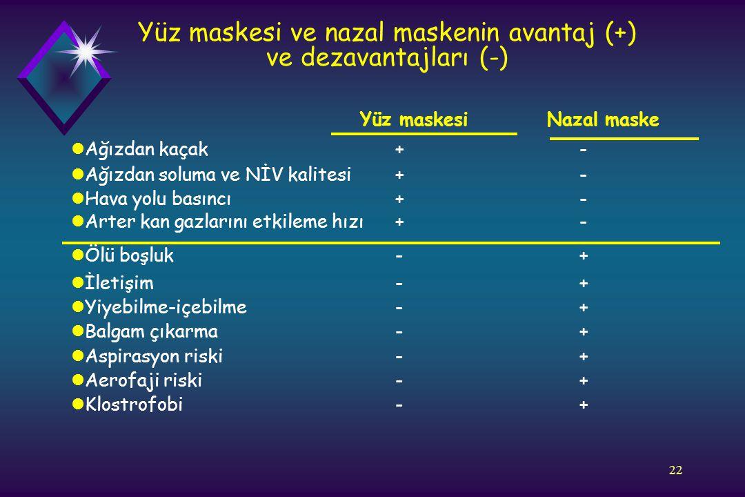 Yüz maskesi ve nazal maskenin avantaj (+) ve dezavantajları (-)
