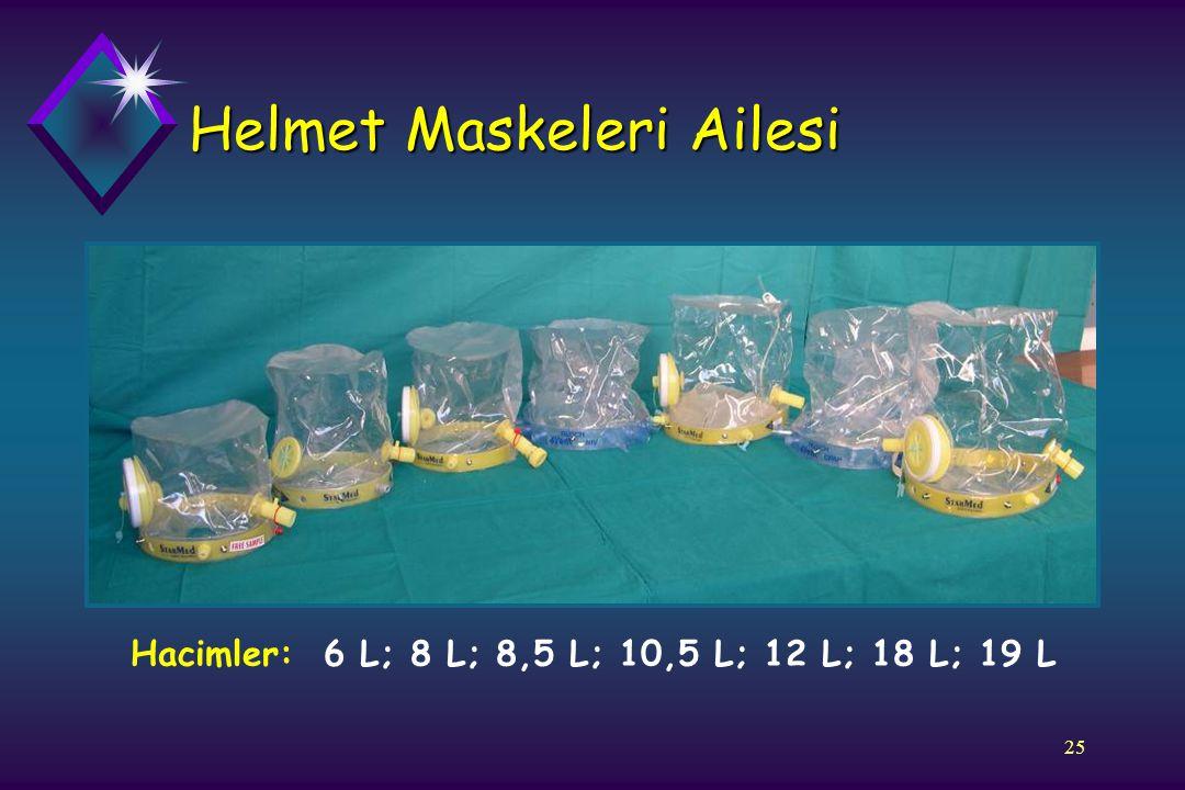Helmet Maskeleri Ailesi