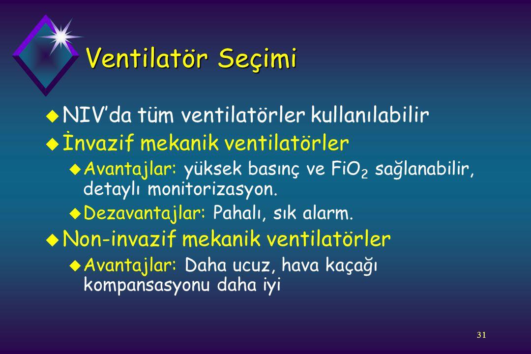 Ventilatör Seçimi NIV'da tüm ventilatörler kullanılabilir