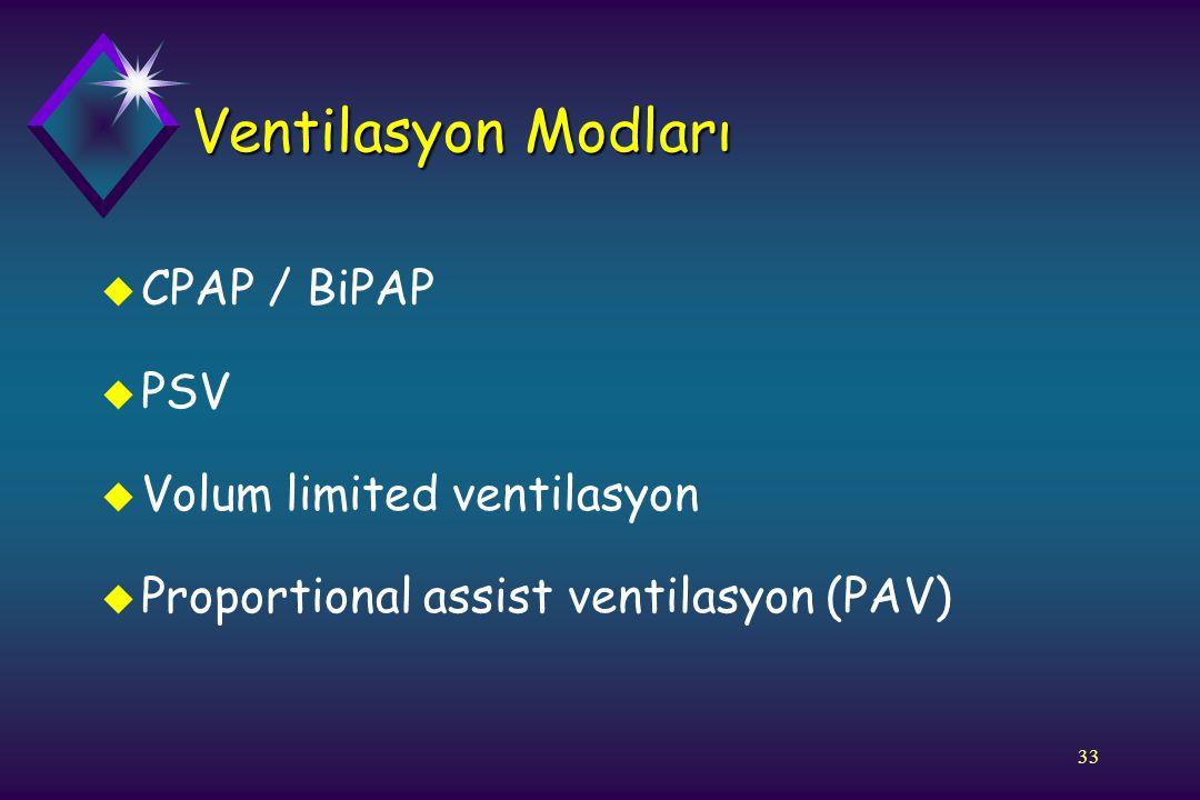 Ventilasyon Modları CPAP / BiPAP PSV Volum limited ventilasyon