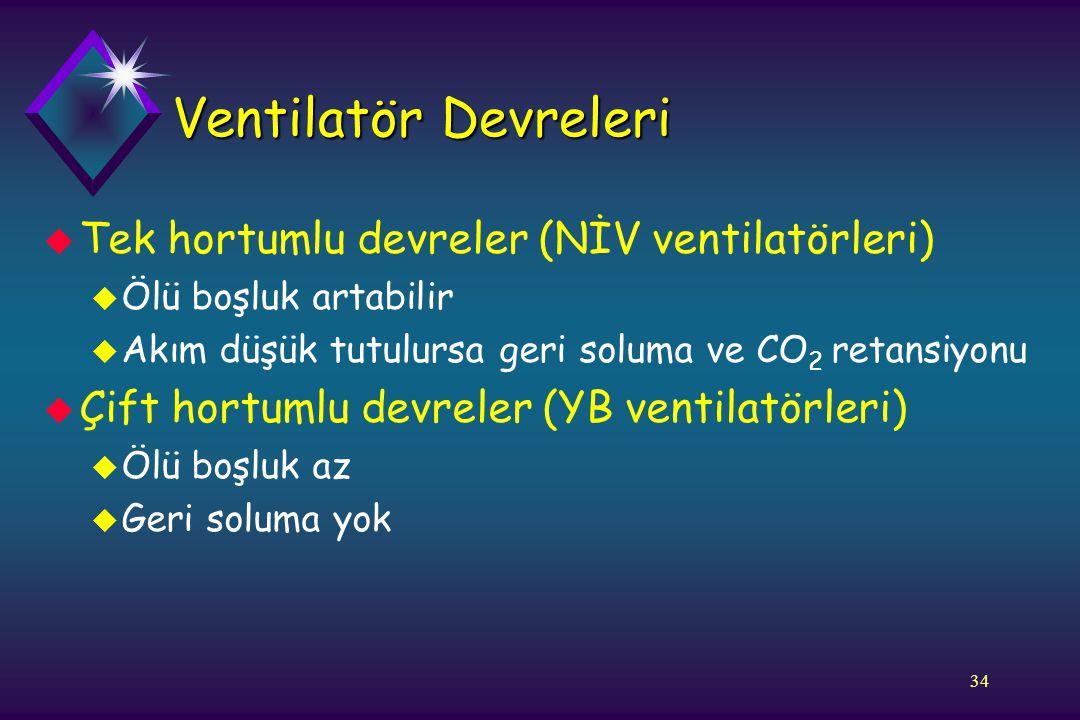 Ventilatör Devreleri Tek hortumlu devreler (NİV ventilatörleri)