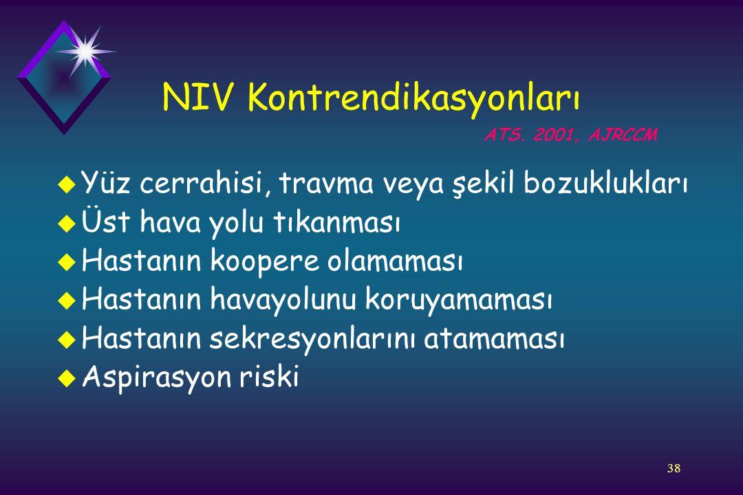 NIV Kontrendikasyonları
