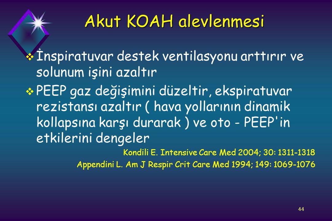 Akut KOAH alevlenmesi İnspiratuvar destek ventilasyonu arttırır ve solunum işini azaltır.