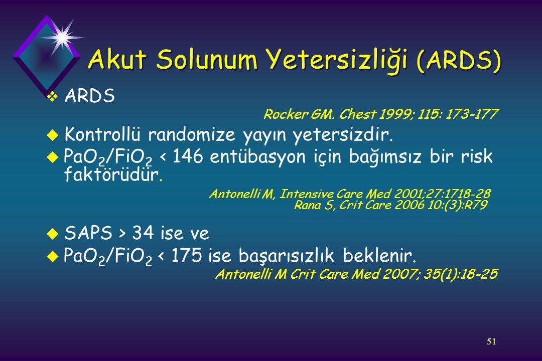 Akut Solunum Yetersizliği (ARDS)