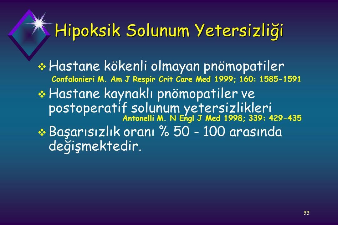 Hipoksik Solunum Yetersizliği