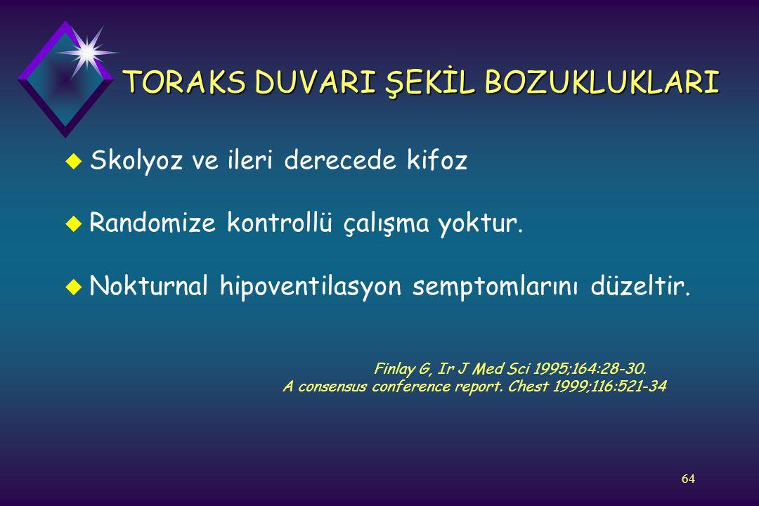 TORAKS DUVARI ŞEKİL BOZUKLUKLARI