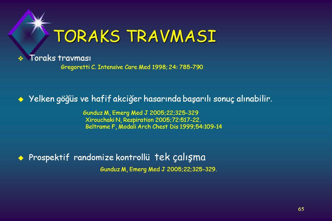TORAKS TRAVMASI Toraks travması
