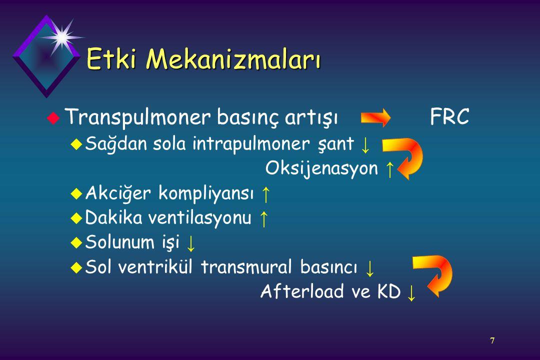 Etki Mekanizmaları Transpulmoner basınç artışı FRC
