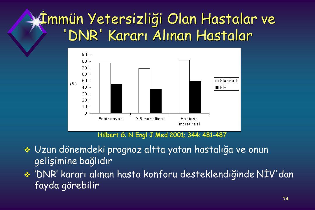 İmmün Yetersizliği Olan Hastalar ve DNR Kararı Alınan Hastalar