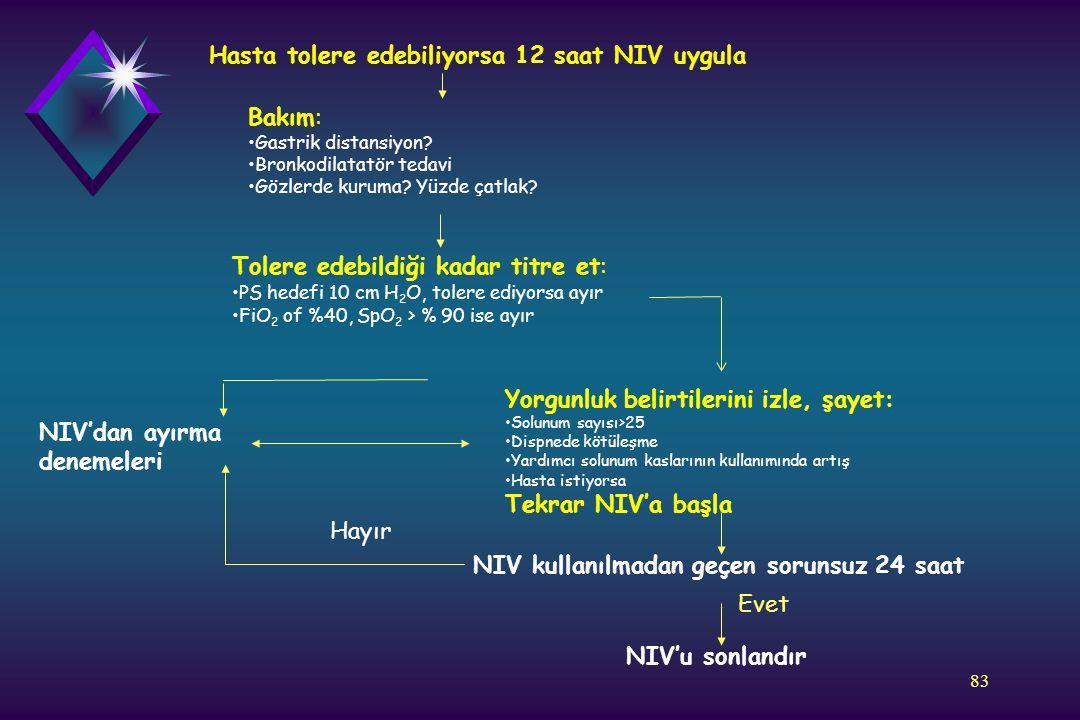Hasta tolere edebiliyorsa 12 saat NIV uygula
