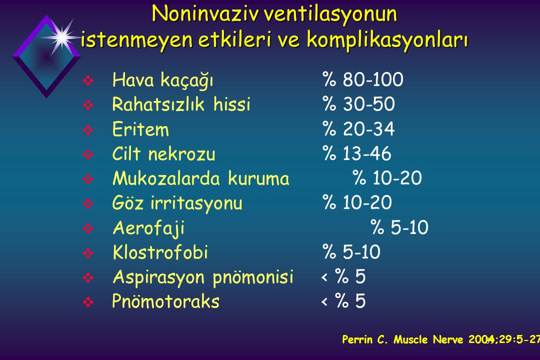 Noninvaziv ventilasyonun istenmeyen etkileri ve komplikasyonları