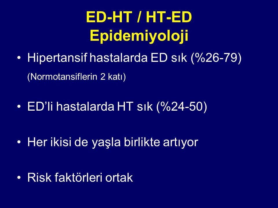ED-HT / HT-ED Epidemiyoloji