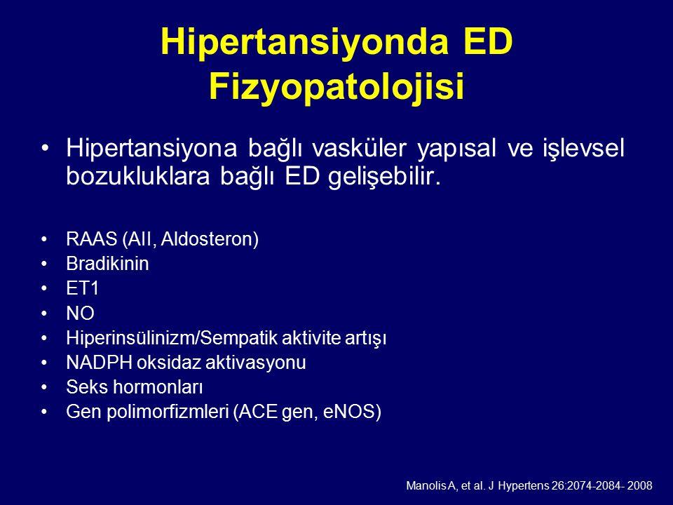 Hipertansiyonda ED Fizyopatolojisi