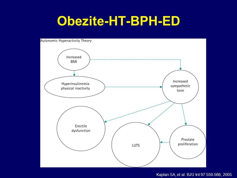 Obezite-HT-BPH-ED Kaplan SA, et al. BJU Int 97:559-566, 2005