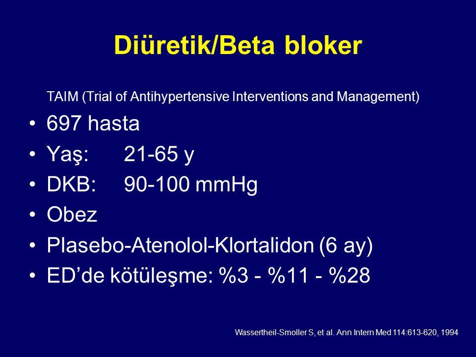 Diüretik/Beta bloker 697 hasta Yaş: 21-65 y DKB: 90-100 mmHg Obez