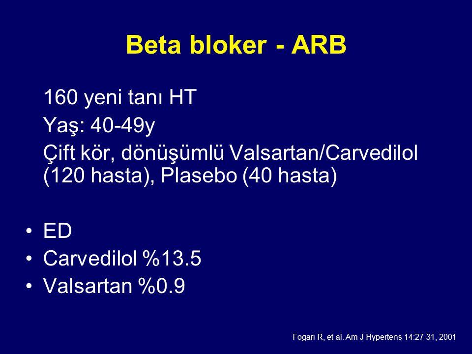 Beta bloker - ARB 160 yeni tanı HT Yaş: 40-49y
