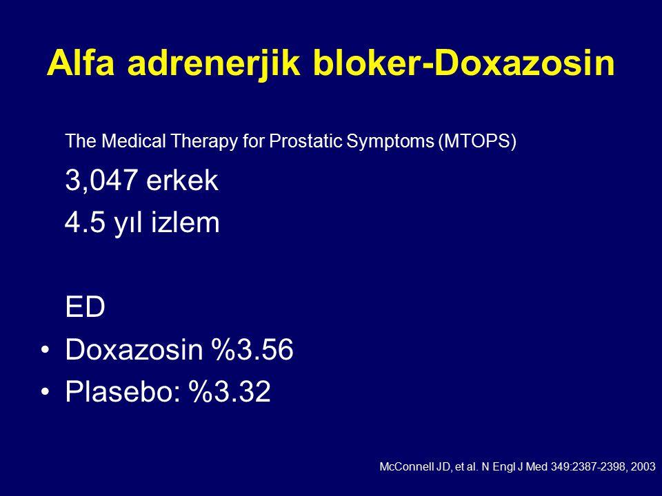 Alfa adrenerjik bloker-Doxazosin