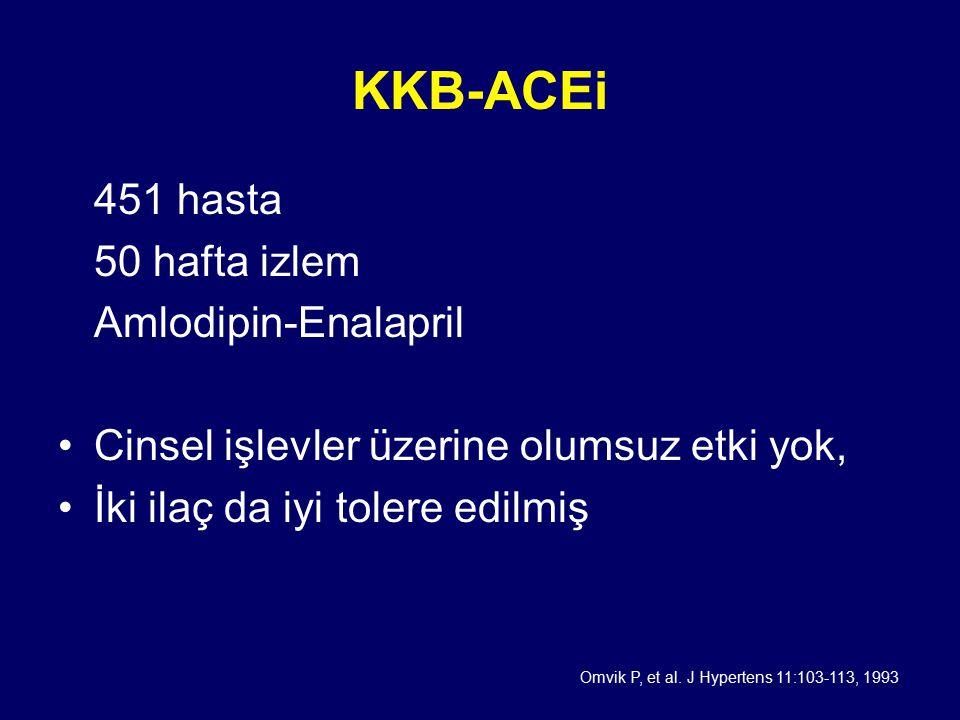KKB-ACEi 451 hasta 50 hafta izlem Amlodipin-Enalapril
