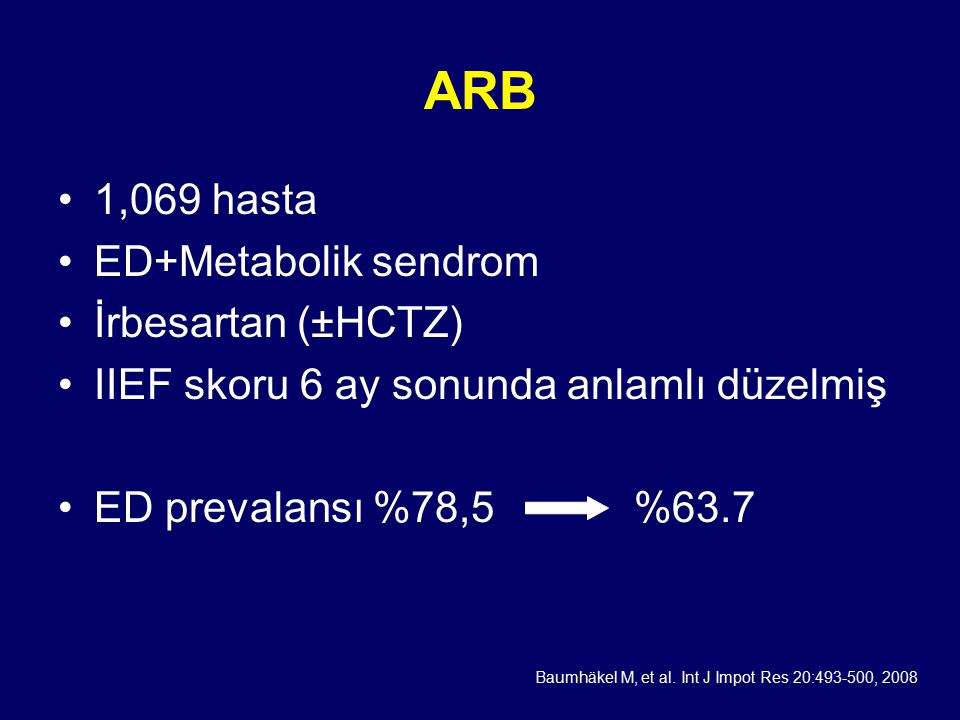 ARB 1,069 hasta ED+Metabolik sendrom İrbesartan (±HCTZ)