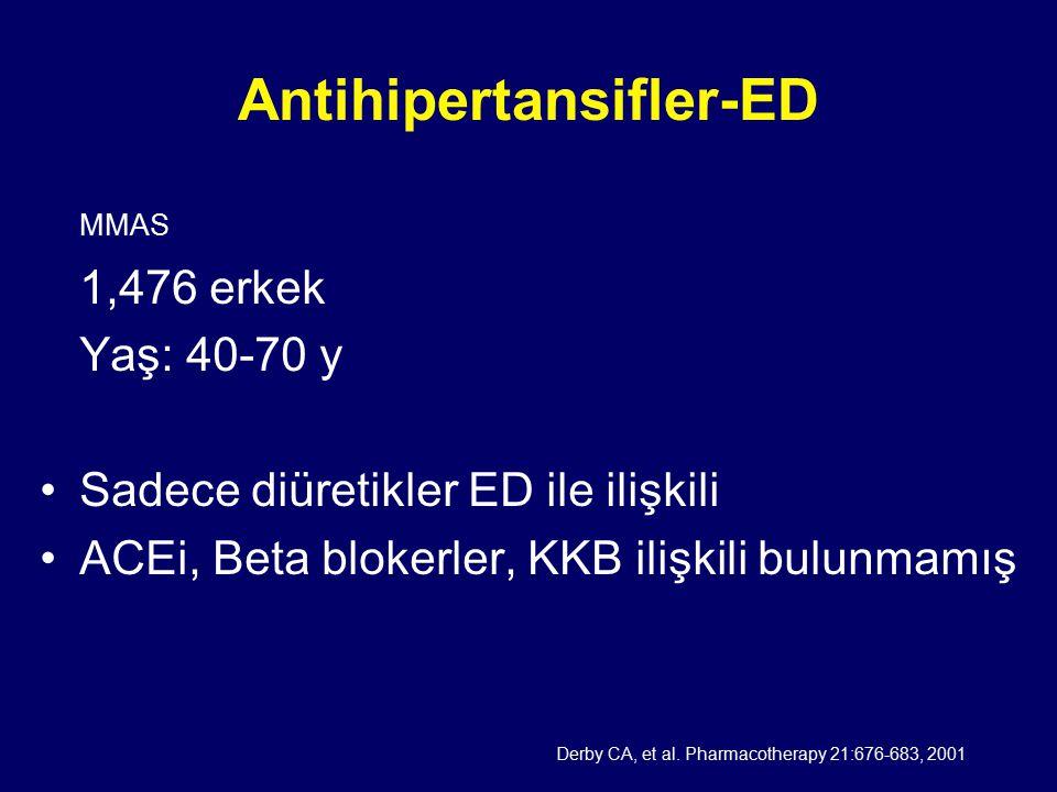 Antihipertansifler-ED