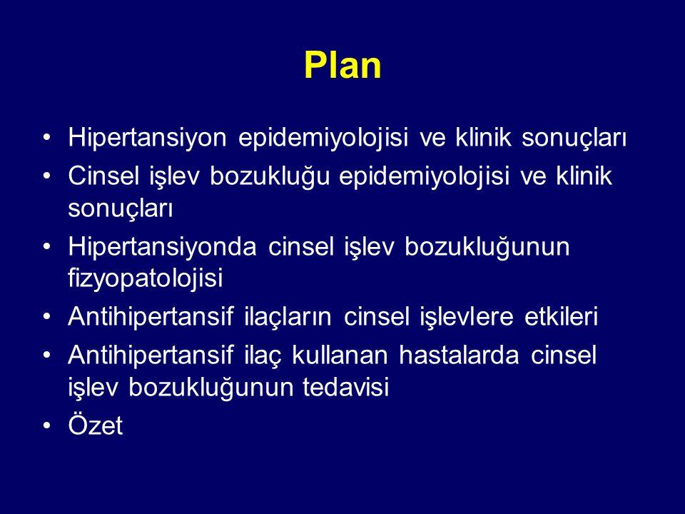 Plan Hipertansiyon epidemiyolojisi ve klinik sonuçları
