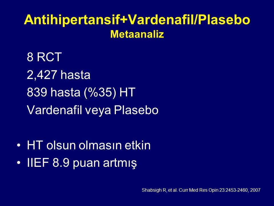 Antihipertansif+Vardenafil/Plasebo Metaanaliz