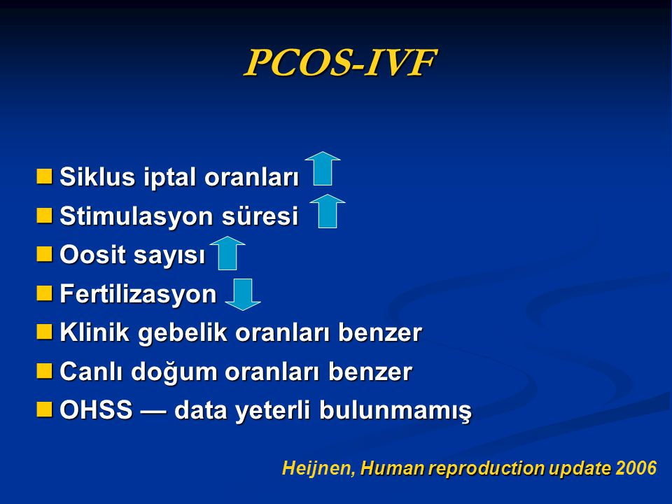 PCOS-IVF Siklus iptal oranları Stimulasyon süresi Oosit sayısı