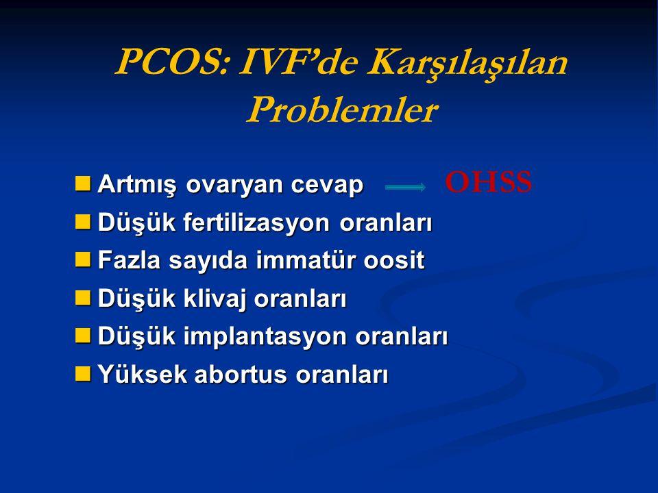 PCOS: IVF'de Karşılaşılan Problemler