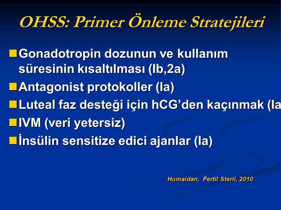 OHSS: Primer Önleme Stratejileri