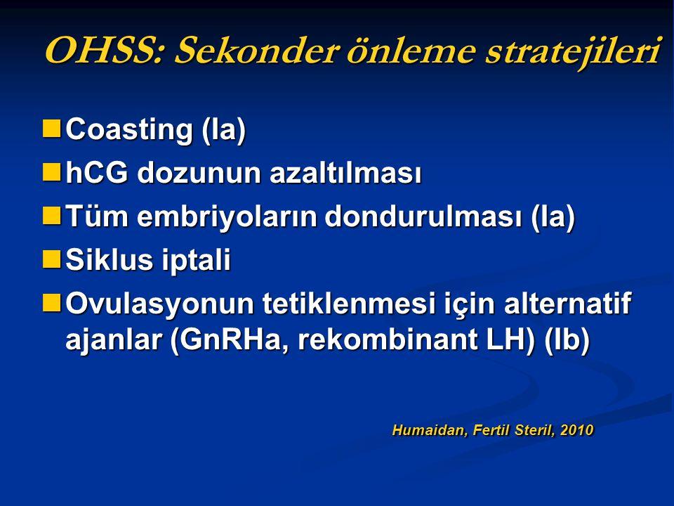 OHSS: Sekonder önleme stratejileri
