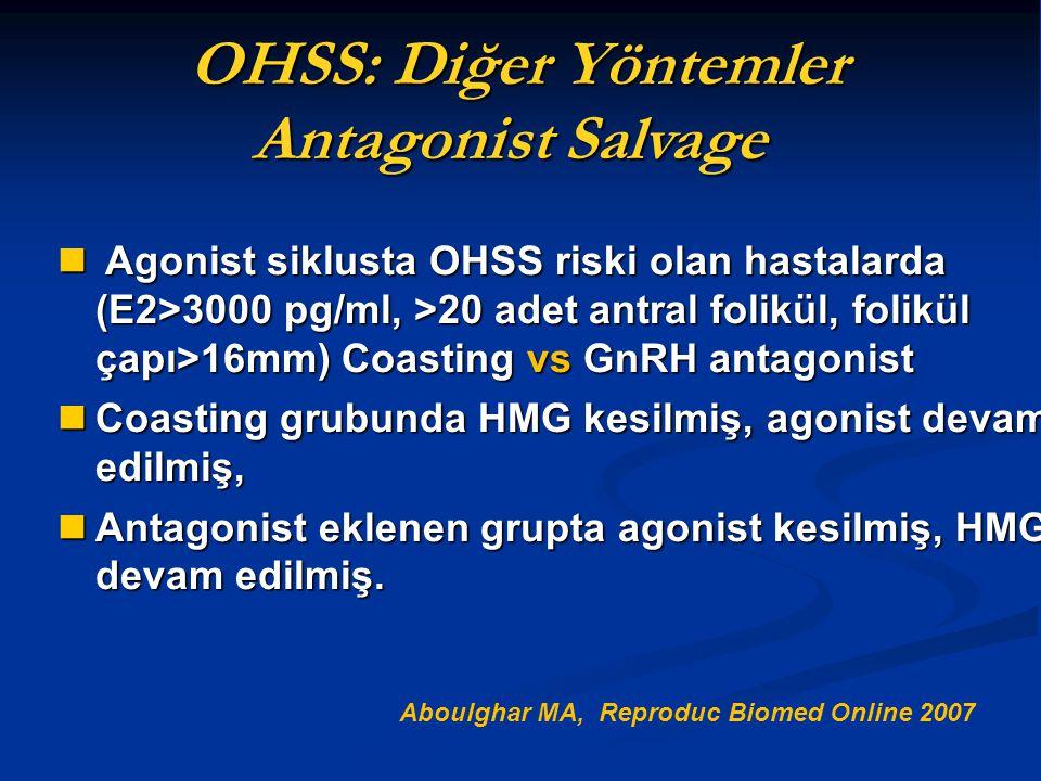 OHSS: Diğer Yöntemler Antagonist Salvage
