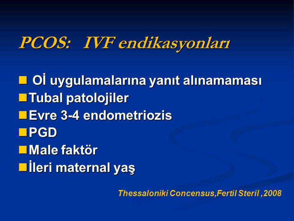 PCOS: IVF endikasyonları