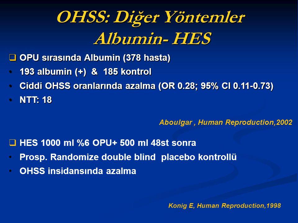 OHSS: Diğer Yöntemler Albumin- HES