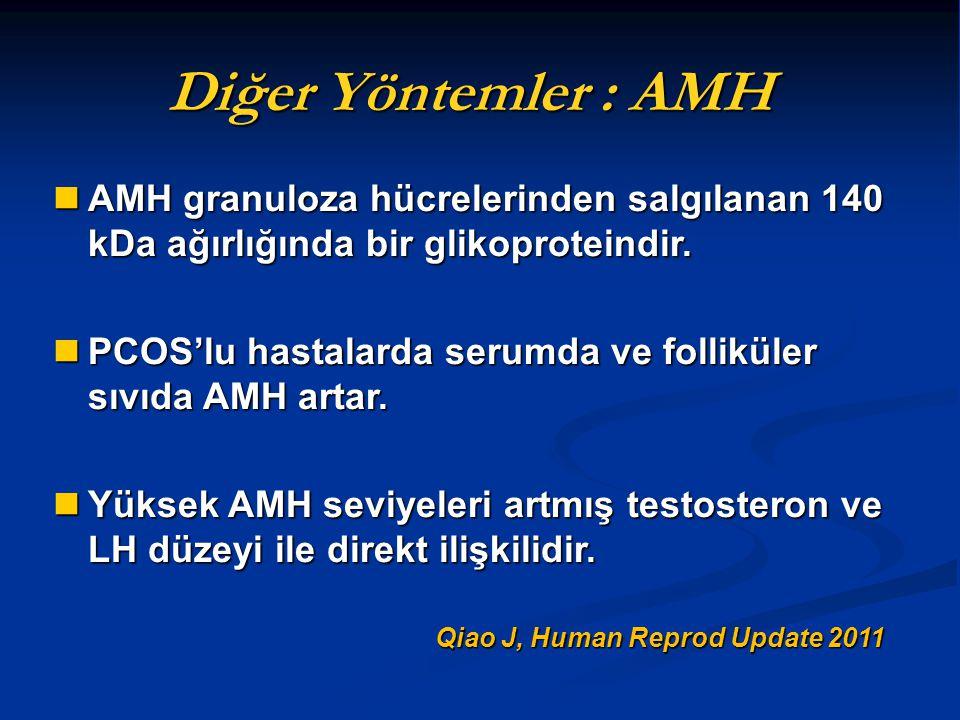Diğer Yöntemler : AMH AMH granuloza hücrelerinden salgılanan 140 kDa ağırlığında bir glikoproteindir.