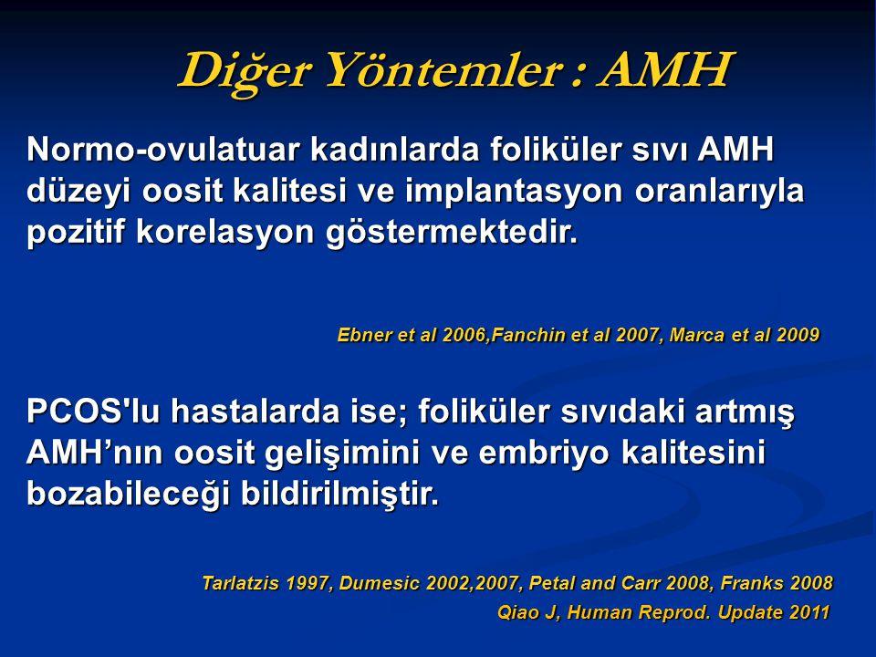 Diğer Yöntemler : AMH