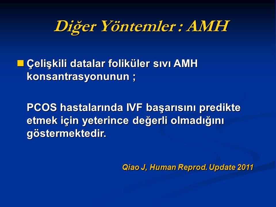 Diğer Yöntemler : AMH Çelişkili datalar foliküler sıvı AMH konsantrasyonunun ;