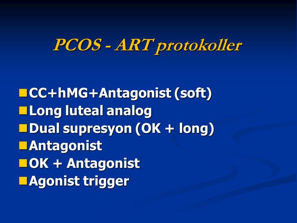 PCOS - ART protokoller CC+hMG+Antagonist (soft) Long luteal analog