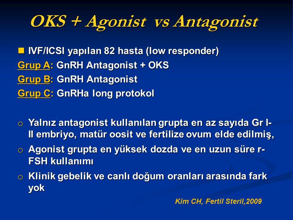 OKS + Agonist vs Antagonist