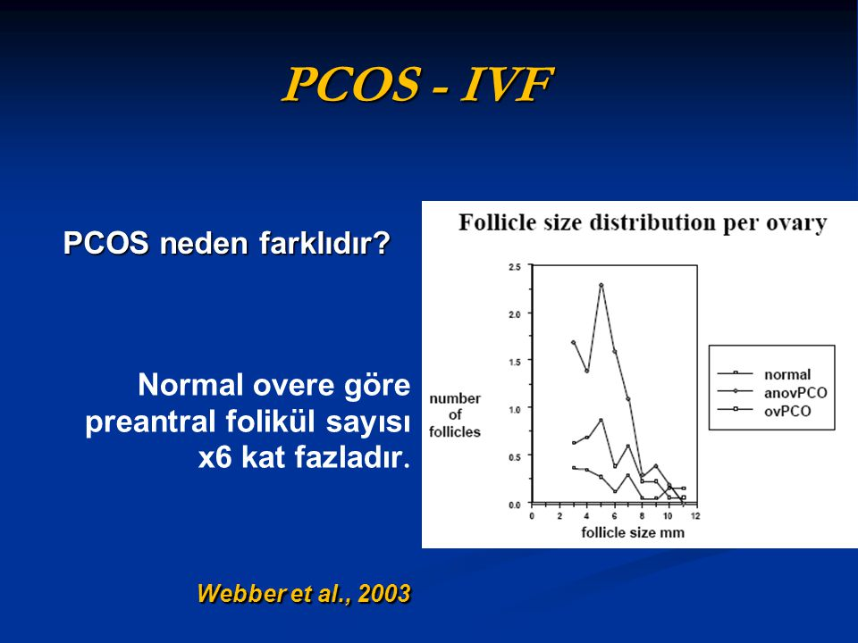 PCOS - IVF PCOS neden farklıdır