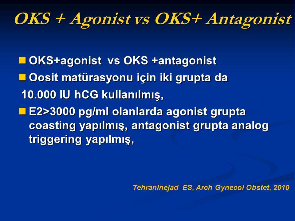 OKS + Agonist vs OKS+ Antagonist