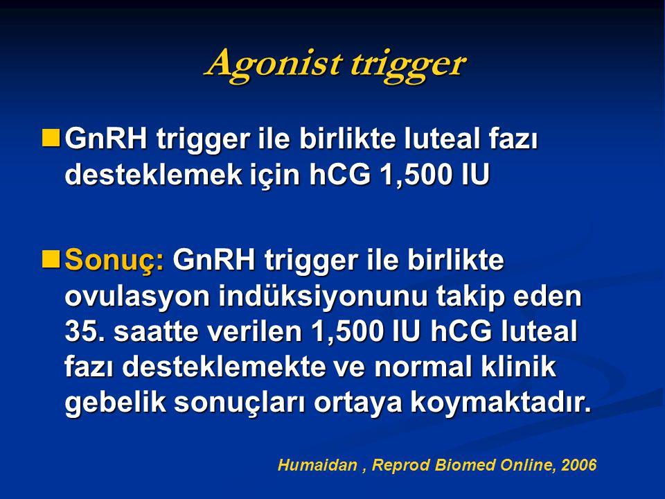 Humaidan , Reprod Biomed Online, 2006