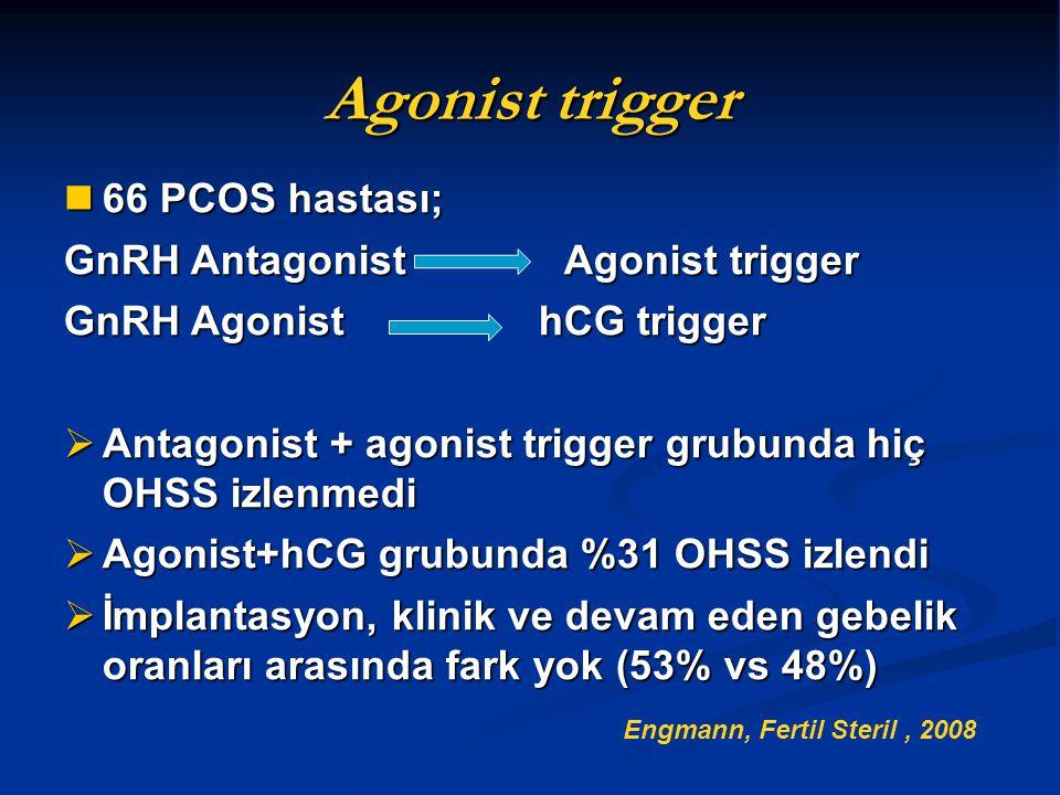 Agonist trigger 66 PCOS hastası; GnRH Antagonist Agonist trigger