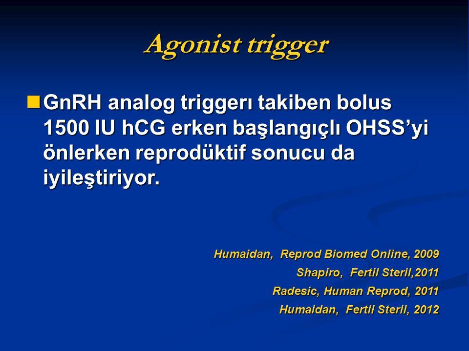 Agonist trigger GnRH analog triggerı takiben bolus 1500 IU hCG erken başlangıçlı OHSS'yi önlerken reprodüktif sonucu da iyileştiriyor.